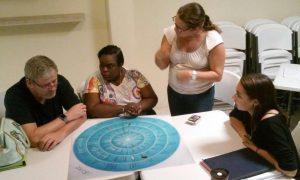 deelnemers KIK opleiding Curacao tijdens een les met het spel 4Ring